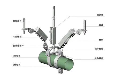什么是活动地脚螺栓